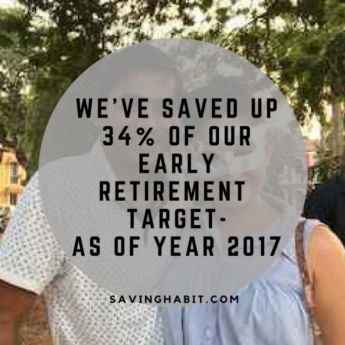 saved up 35% of early retirement target 2017