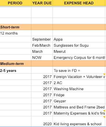list of our short term goals